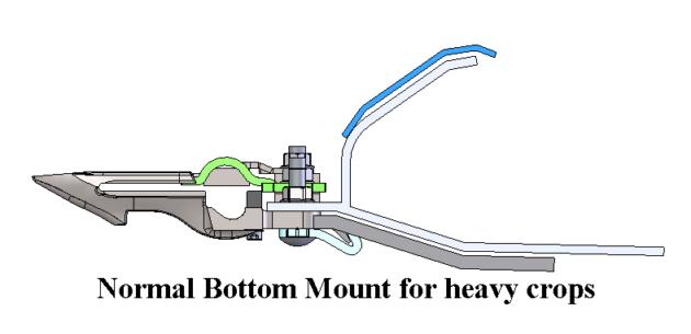 Lift-kits-bottom mount